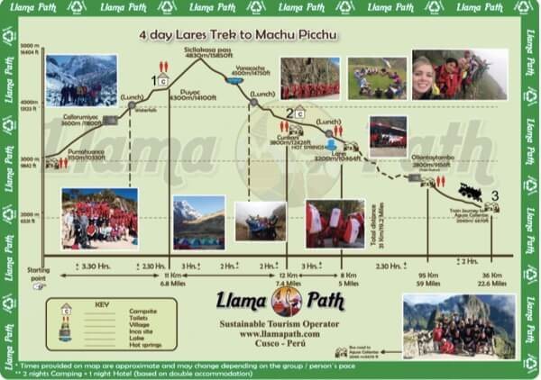 lares trek path